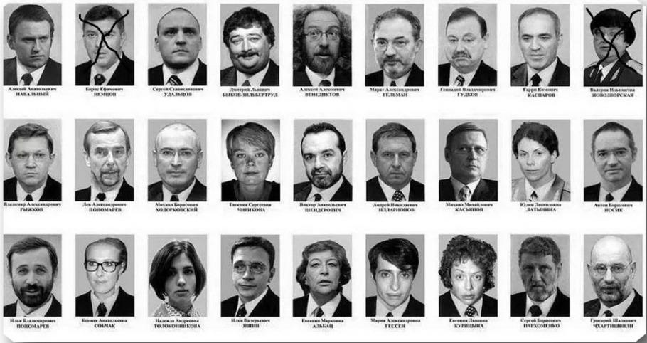 Полная галерея агентуры ЦРУ в России